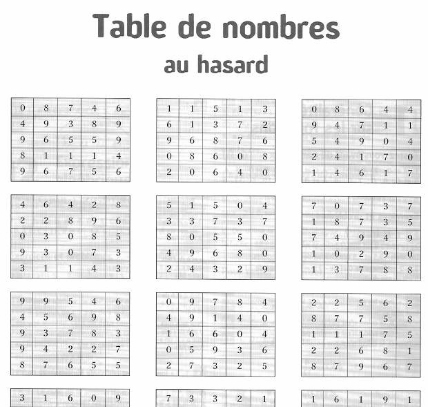 table_nbre_hasard.png