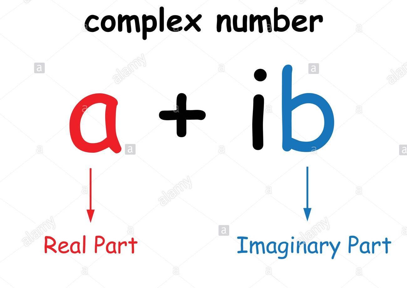 nombres-complexes-partie-reelle-partie-imaginaire-2bfy07y.jpg